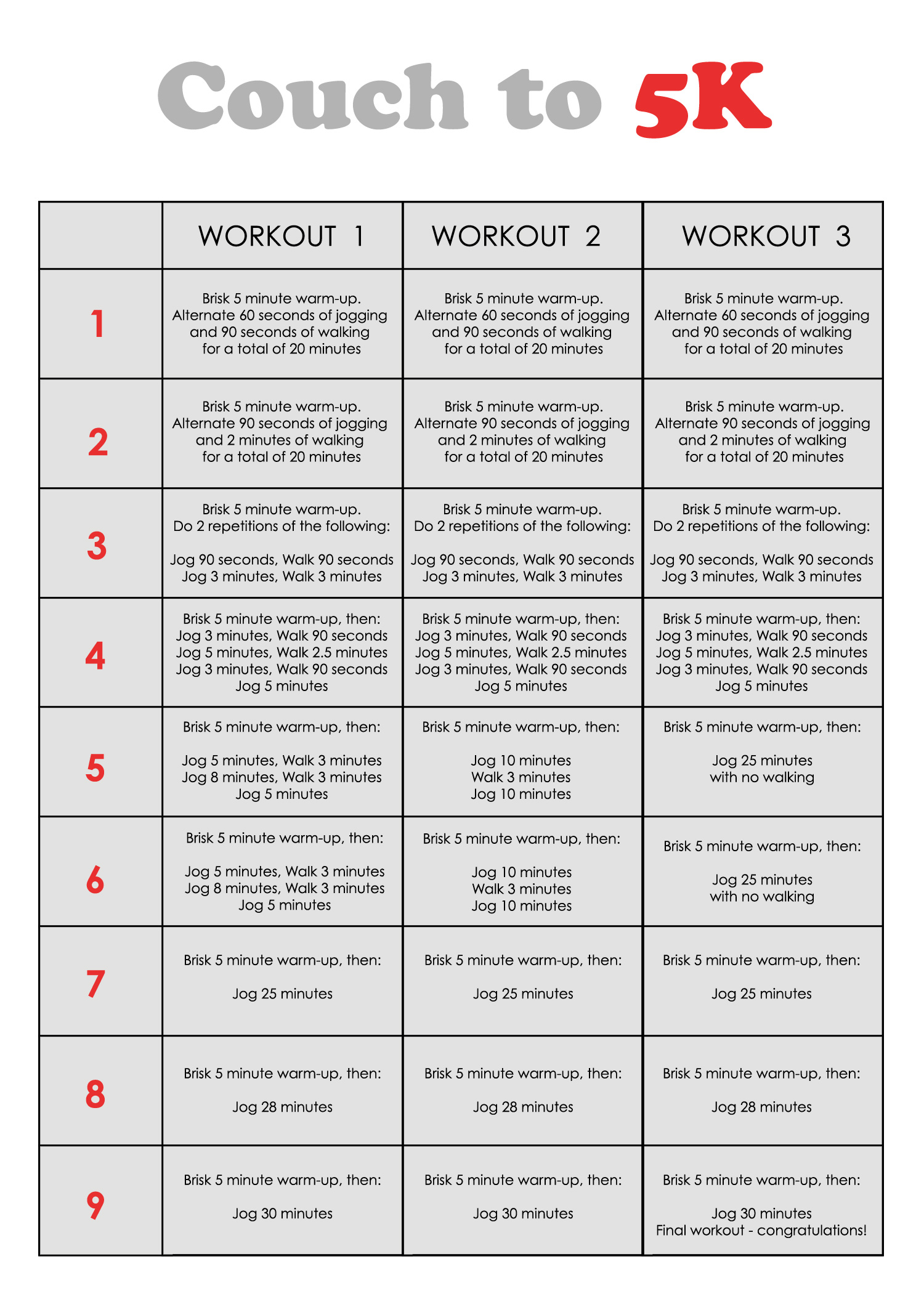 Couch To 5k Printable Chart - Couch to 5k c25k ...