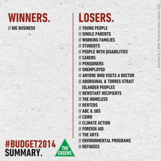winnersandlosers
